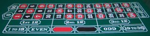 American layout, Roulette